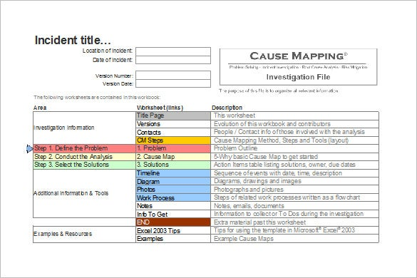Root Cause Analysis Cause Mapping Template