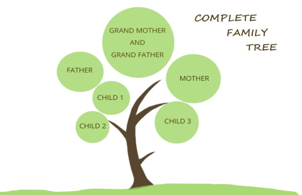 complete family tree template