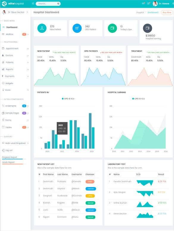 49+ Bootstrap Dashboard Themes & Templates | Free & Premium