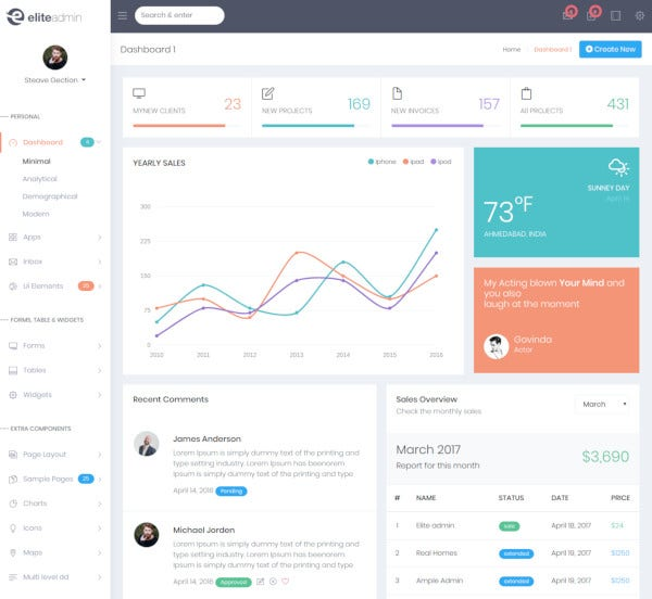 multipurpose bootstrap 4 dashbaord template