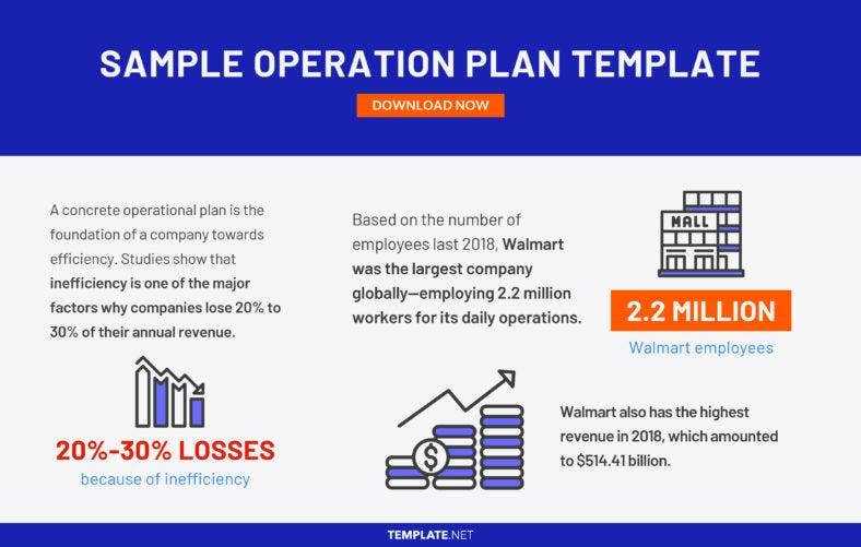 sample operation plan template 788x501