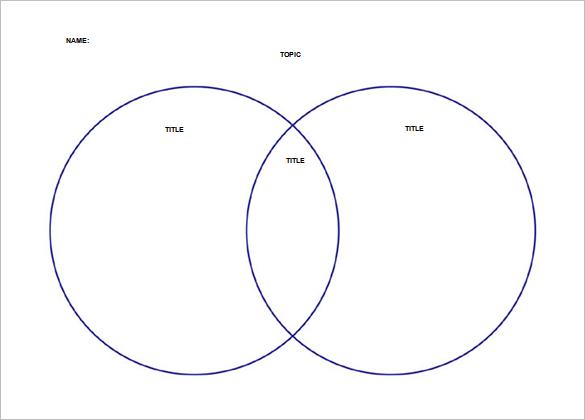 Editable Venn Diagram Template – Printable Editable Blank