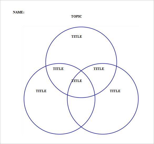 editable 3 circle venn diagram template