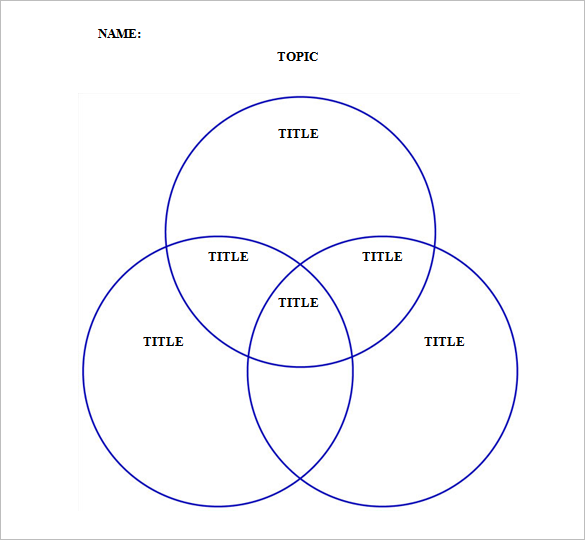 Venn Diagram Template Three Eczalinf