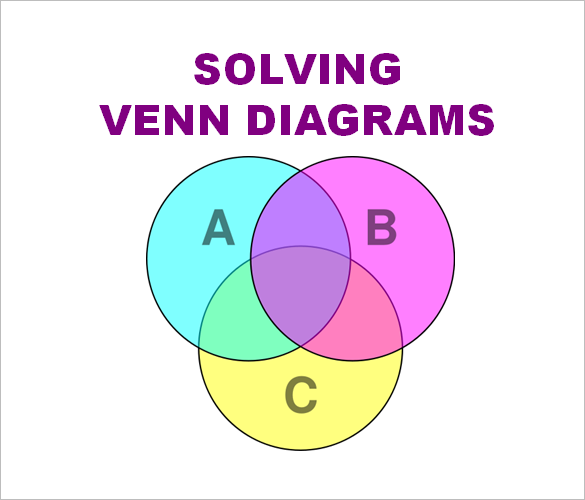 math solving venn diagram for students