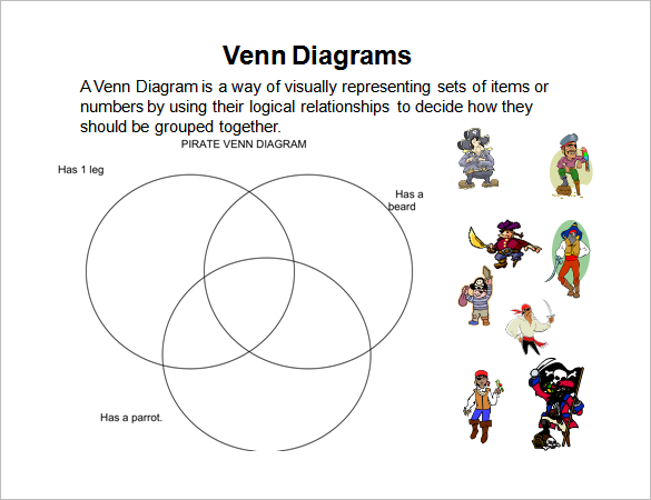 data handling revision powerpoint venn diagram