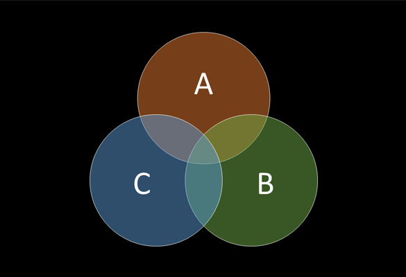 creating a venn diagram in powerpoint