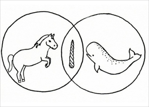 funny horse venn diagram template download