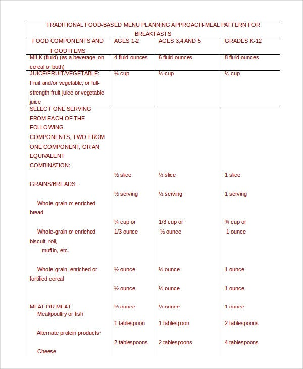 Printable Menu Planning Template   Free Word Pdf Documents