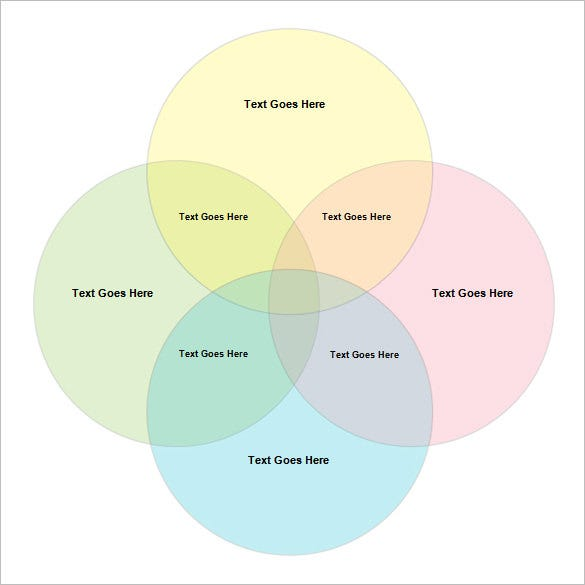 illustrate 4 circle venn diagram template word doc