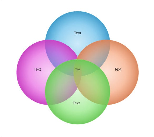 4 Circle Venn Diagram Powerpoint Trisaorddiner