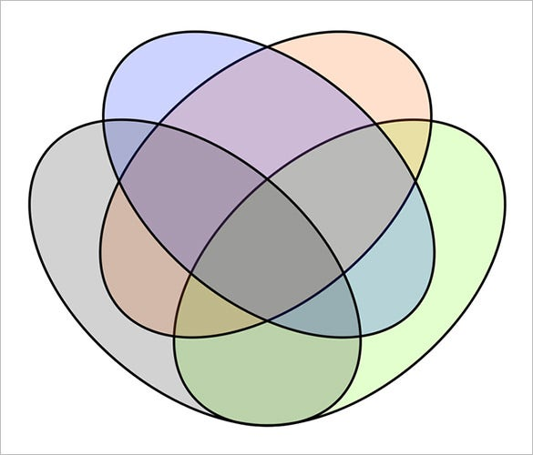 4 Part Venn Diagram Yelomdiffusion