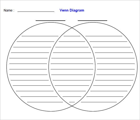 blank venn diagram to print 9+ venn diagram worksheet templates - pdf, doc | free ...