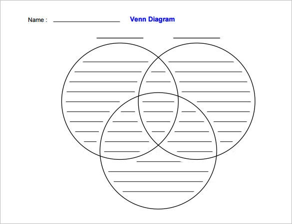 venn diagram worksheet templates      free word  pdf format    mad of three cycles  the ruled diagram template is important if you have three titles to present and compare  this template is available in xps  ps  word