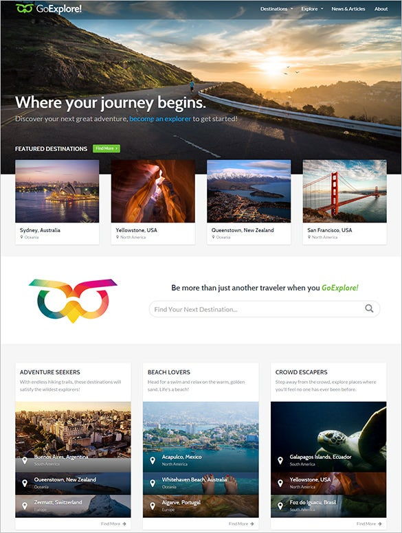 travel wordpress website theme
