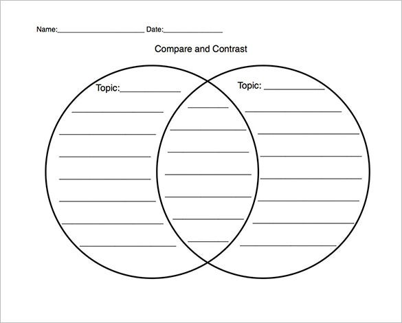 Geeky image within free printable venn diagram