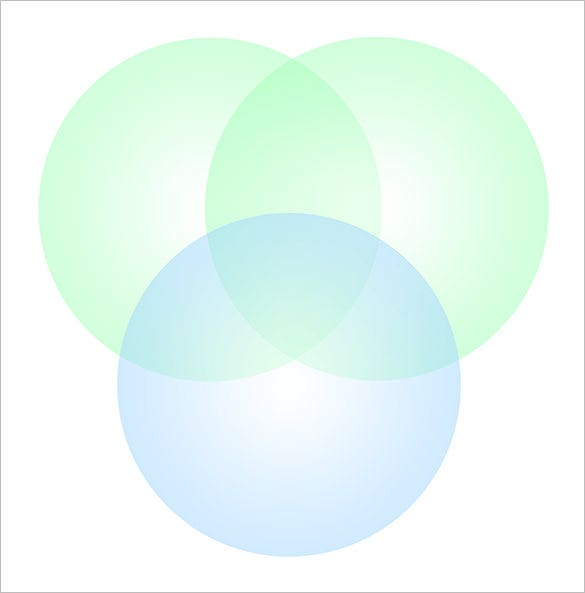 free 3 circle venn diagram green blue color sample