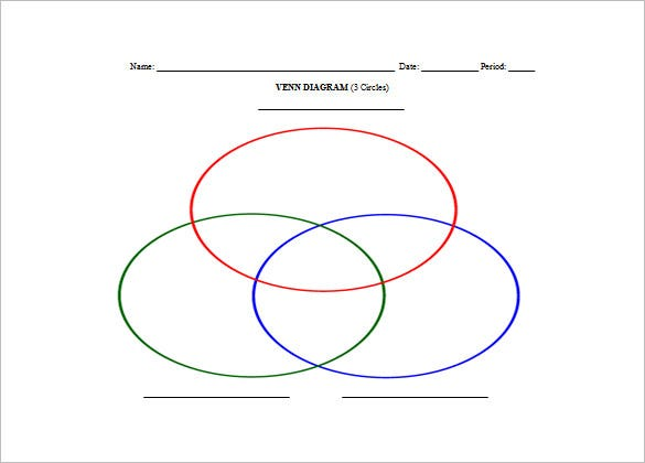 7 triple venn diagram templates free sample example format editable triple venn diagram word problems download ccuart Choice Image