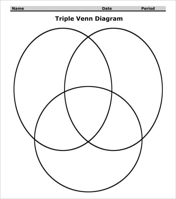 photo regarding Venn Diagram Printable Free referred to as triple venn diagram templates -
