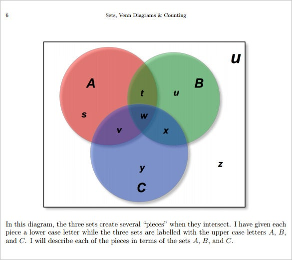 10 triple venn diagram templates free sample example format download triple venn diagram worksheet pdf format ccuart Image collections