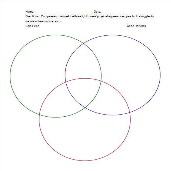 triple venn diagram to accompany word format