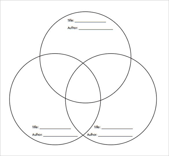 Triple Venn Diagram Templates  Free Sample Example Format
