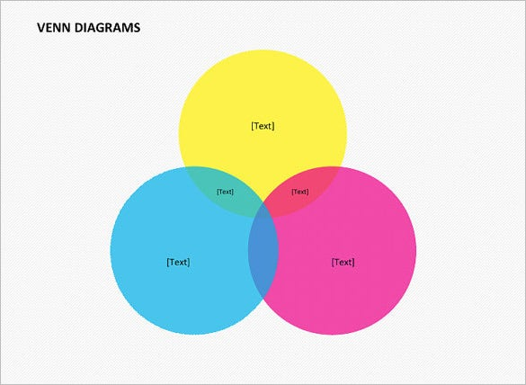 10 venn diagram powerpoint templates free sample example hot venn zen powerpoint presentation template download toneelgroepblik Gallery