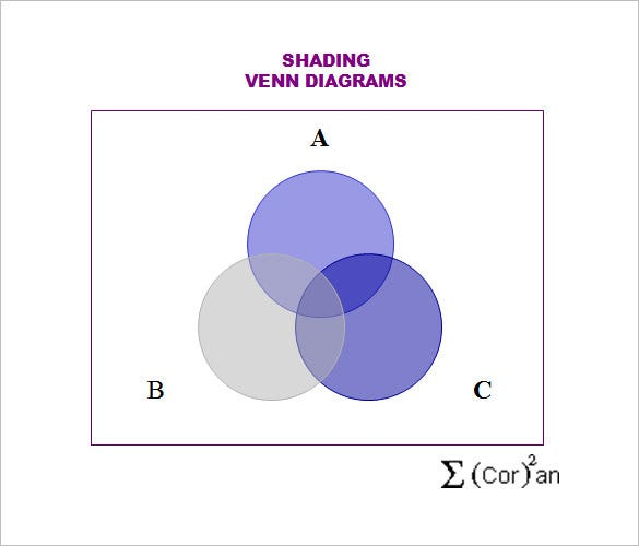 10 venn diagram powerpoint templates free sample example format shading venn diagrams template free ppt sample ccuart Choice Image