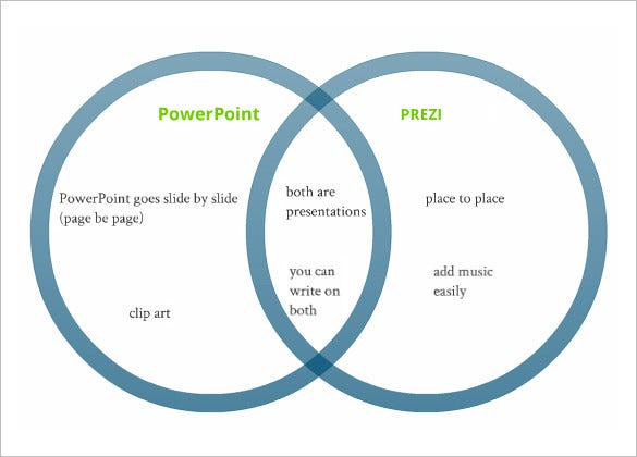 8 Venn Diagram Powerpoint Templates Free Sample Example Format