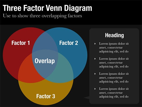 10 venn diagram powerpoint templates free sample example format download free premium. Black Bedroom Furniture Sets. Home Design Ideas