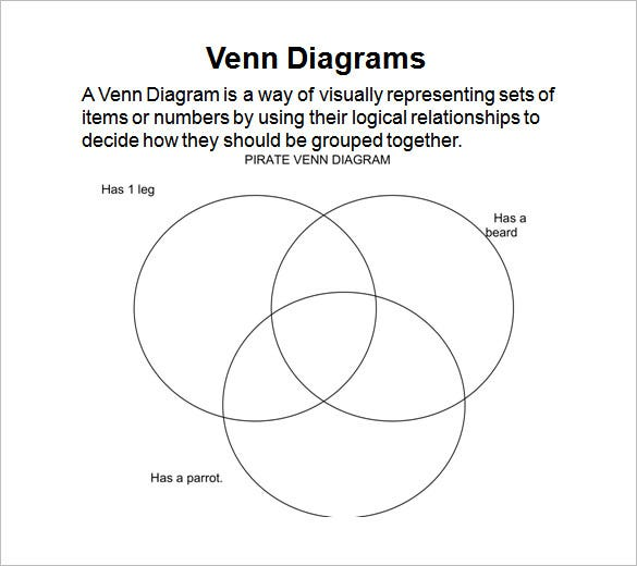 data handling revision powerpoint venn diagram template