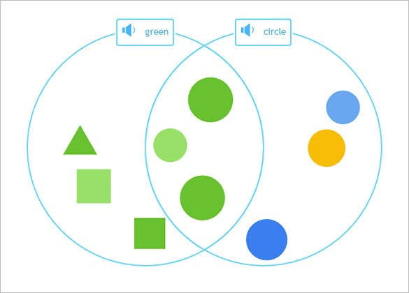 9 Interactive Venn Diagram Templates Free Sample Example Format