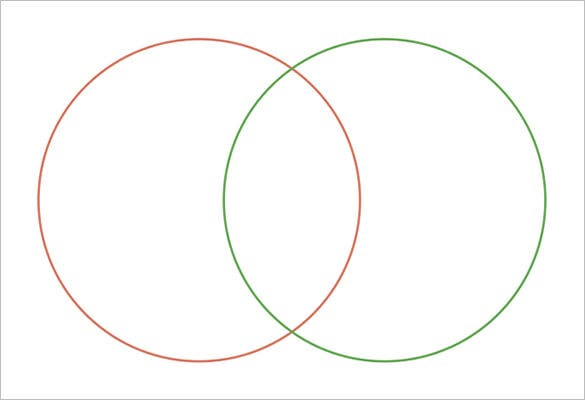venn diagram template color