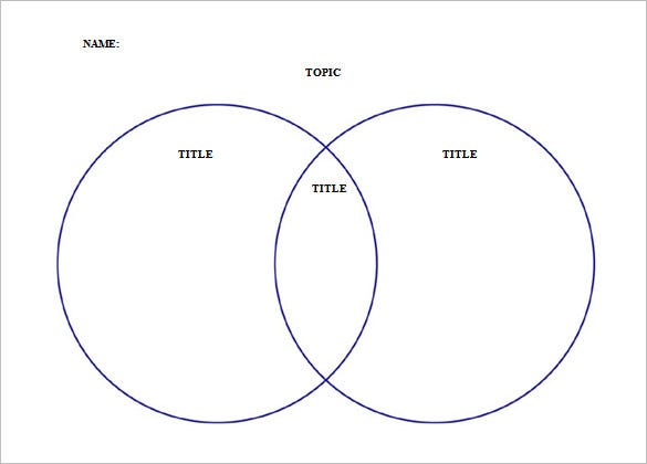 10 Venn Diagram Worksheet Templates Free Sample Example Format