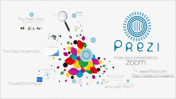 Best Prezi Templates – 8+ Free Pez, Ppt, Eps Format Download