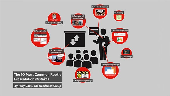 common rookie presentation mistakes prezi template