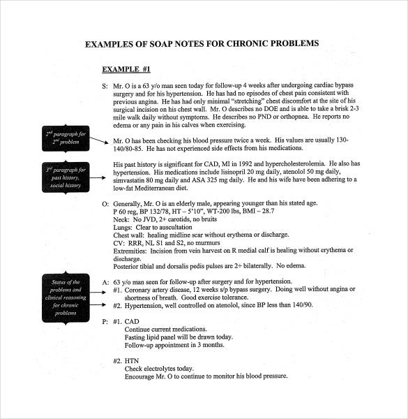 saop note for chronical problem pdf free download