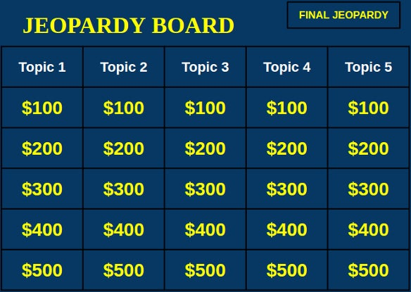 Jeopardy Game Google Slide Template Free Download