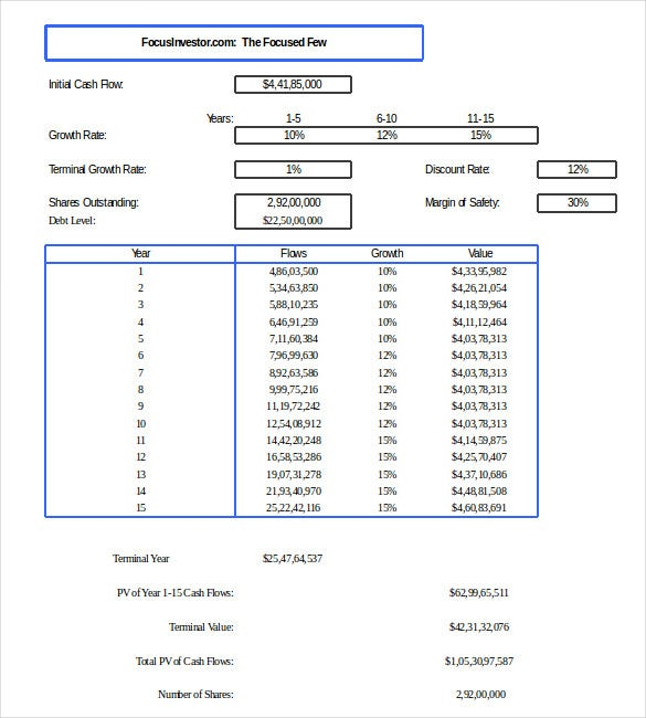 printable discounted cash flow analysis template