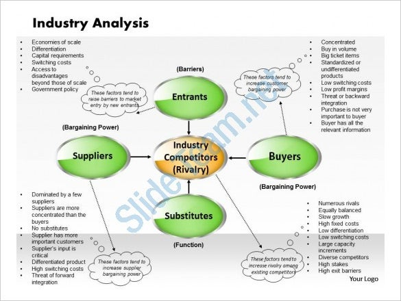 Industry Analysis Template 11 Free Word PDF Format Download – Industry Analysis Template