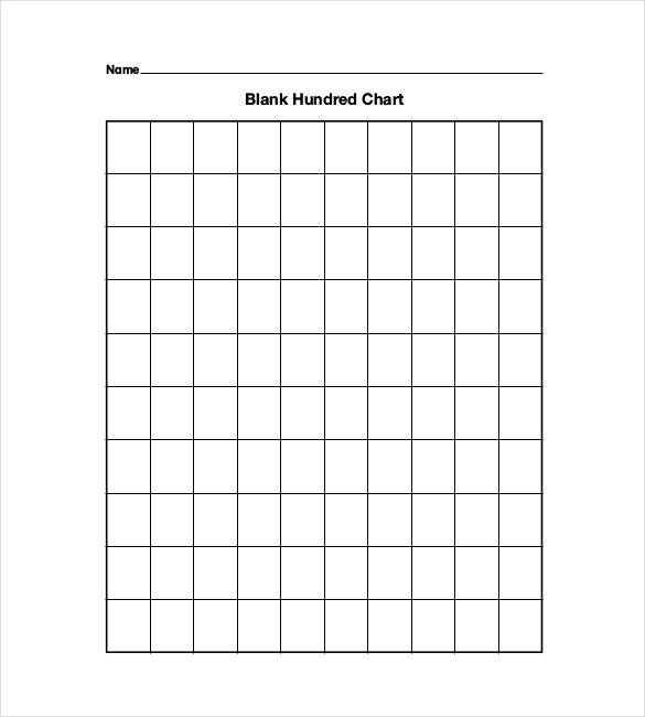 Blank Chart Template Blank Org Chart Template Organizational – Bar Chart Template