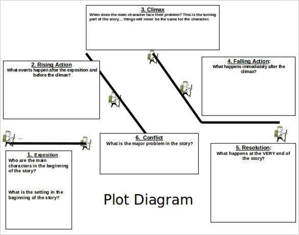 Diagram Template   Free Word Excel Ppt Pdf Documents