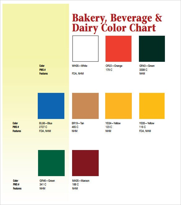 Food Coloring Chart Food Coloring Chart Best Food Coloring Chart