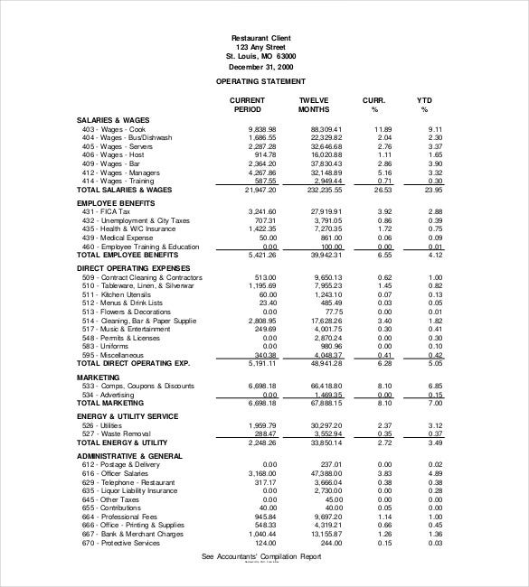 restaurant income statement template example