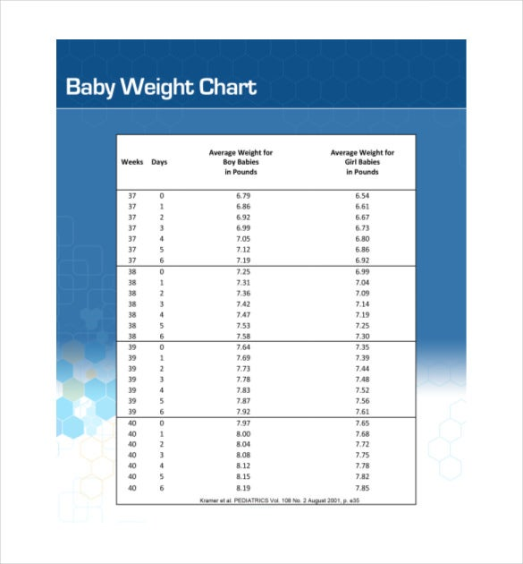 free baby height and weight chart templates