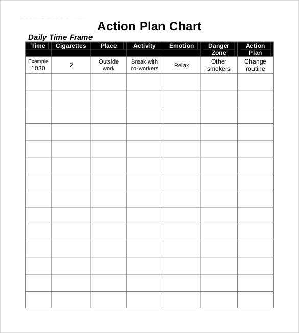 action-plan-chart