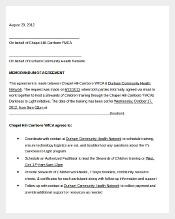 Memorandum of Agreement Between Two Parties