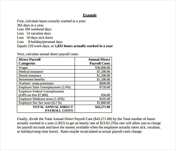 Employee Payroll Budgeting And Billing Instructions Free  Free Payroll Templates