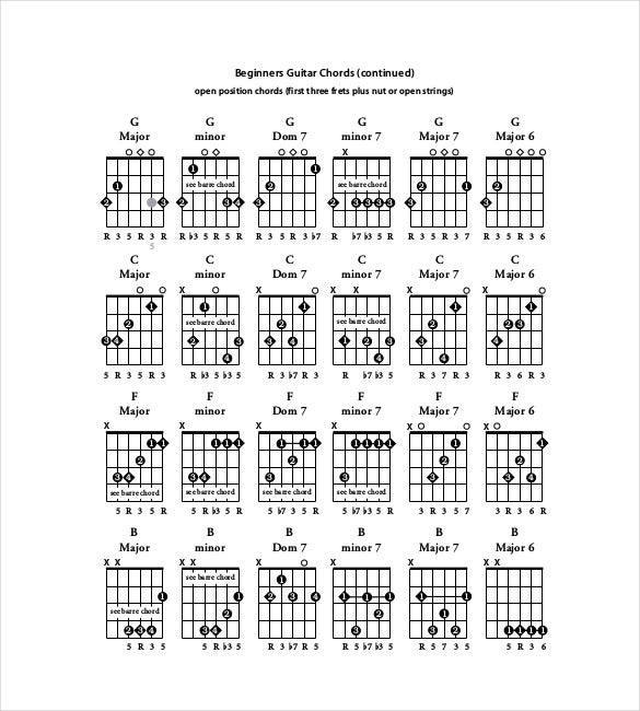 Exhilarating image regarding printable guitar chords chart pdf