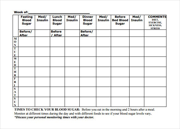 daily diabetes blood sugar log template pdf download